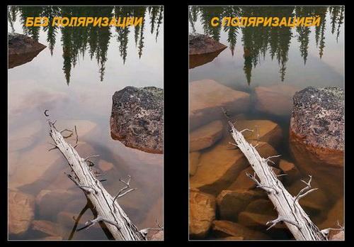 Поляризационные очки для рыбалки - отзывы рыбаков 4