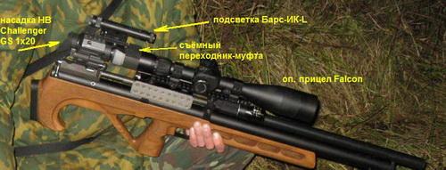 Российские оптические прицелы - виды и варианты для использования на охоте 5
