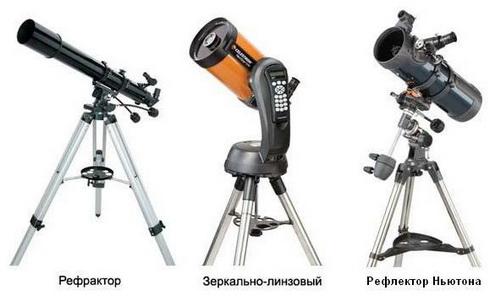 Сколько стоит настоящий телескоп, в который можно наблюдать звездное небо 3