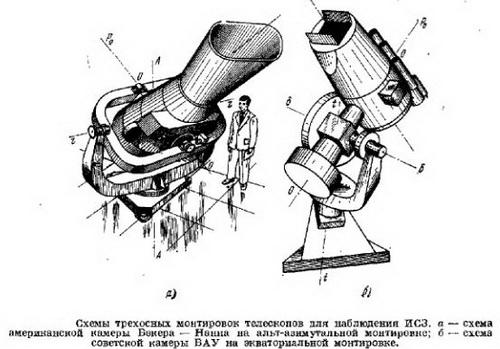 Как выбрать хороший телескоп для любителя 3